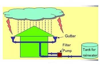 Gas Injection Moulding Gas Injection Moulding Machine